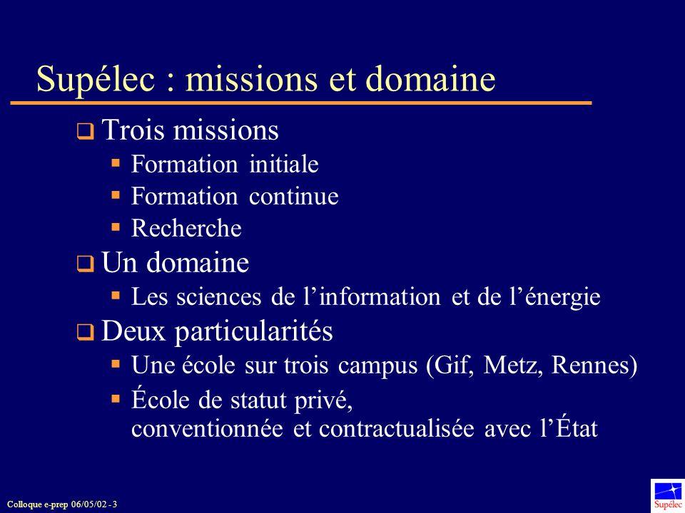 Colloque e-prep 06/05/02 - 3 Supélec : missions et domaine Trois missions Formation initiale Formation continue Recherche Un domaine Les sciences de l