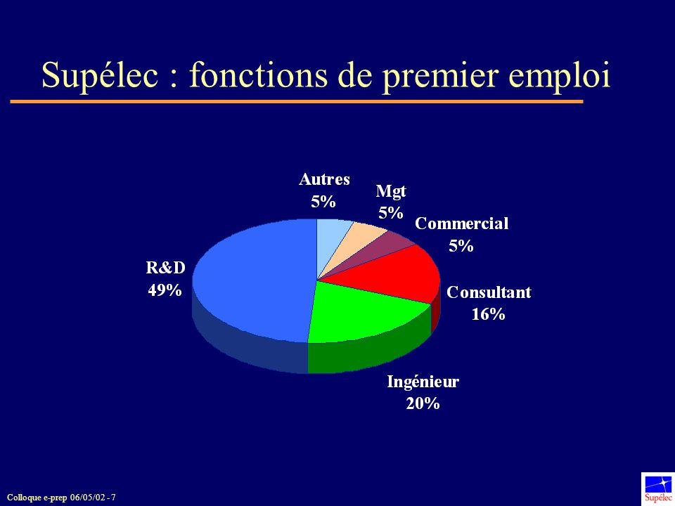 Colloque e-prep 06/05/02 - 7 Supélec : fonctions de premier emploi