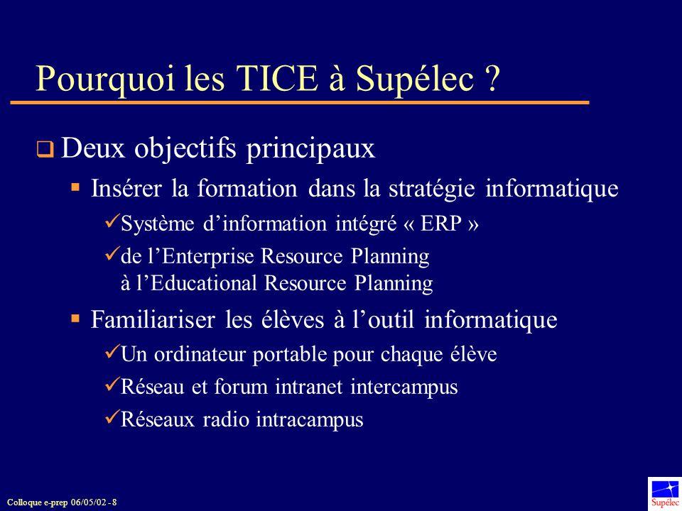 Colloque e-prep 06/05/02 - 8 Pourquoi les TICE à Supélec ? Deux objectifs principaux Insérer la formation dans la stratégie informatique Système dinfo