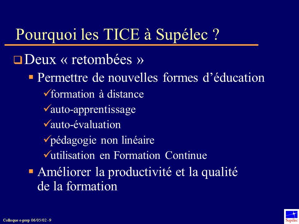 Colloque e-prep 06/05/02 - 9 Pourquoi les TICE à Supélec ? Deux « retombées » Permettre de nouvelles formes déducation formation à distance auto-appre