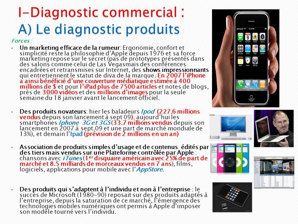 B) Faiblesses : Une obligation de renouvellement incessant : lavance technologique et ergonomique dApple sur ses concurrents de 6 mois à 1 an doit être maintenue.