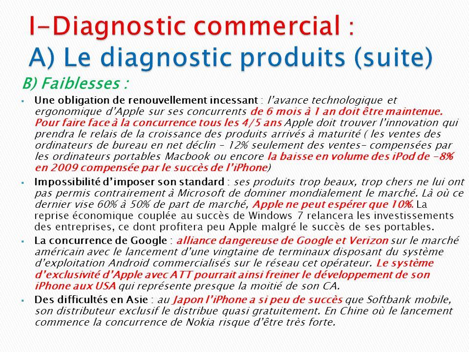 B) Faiblesses : Une obligation de renouvellement incessant : lavance technologique et ergonomique dApple sur ses concurrents de 6 mois à 1 an doit êtr