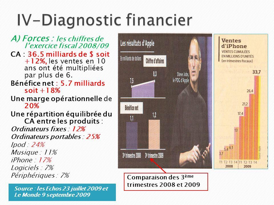 Source : les Echos 23 juillet 2009 et Le Monde 9 septembre 2009 A) Forces : les chiffres de lexercice fiscal 2008/09 CA : 36.5 milliards de $ soit +12