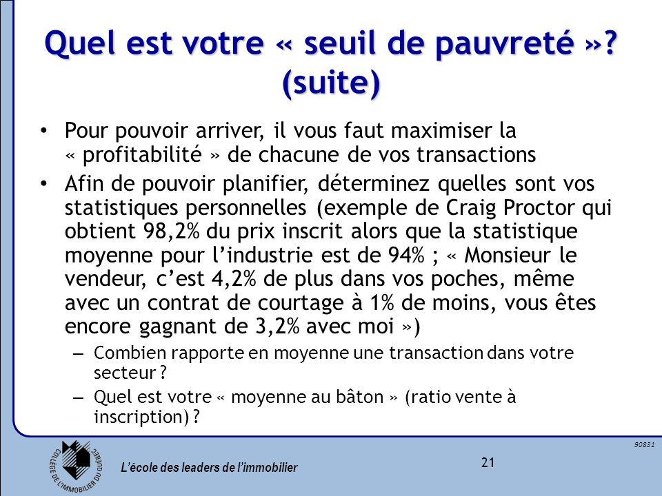 Lécole des leaders de limmobilier 21 90831 Quel est votre « seuil de pauvreté »? (suite) Pour pouvoir arriver, il vous faut maximiser la « profitabili