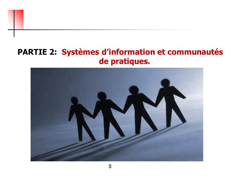 Systèmes dinformation et communautés de pratiques.
