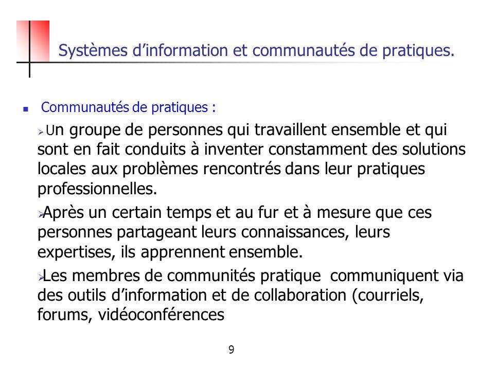 Systèmes dinformation et communautés de pratiques. Communautés de pratiques : U n groupe de personnes qui travaillent ensemble et qui sont en fait con
