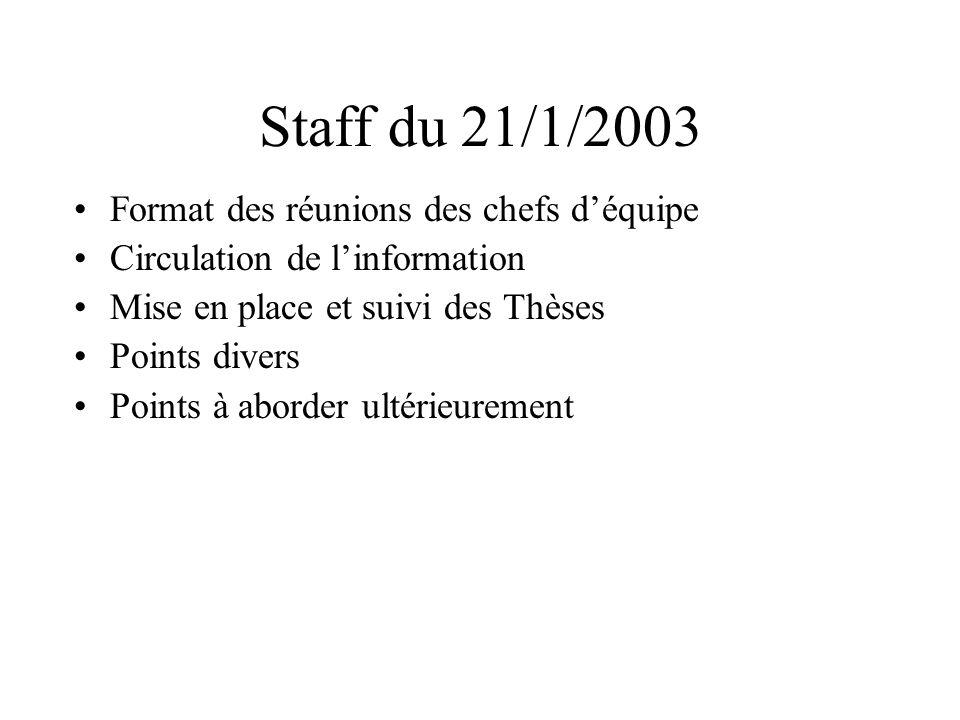 Staff du 21/1/2003 Format des réunions des chefs déquipe Circulation de linformation Mise en place et suivi des Thèses Points divers Points à aborder ultérieurement