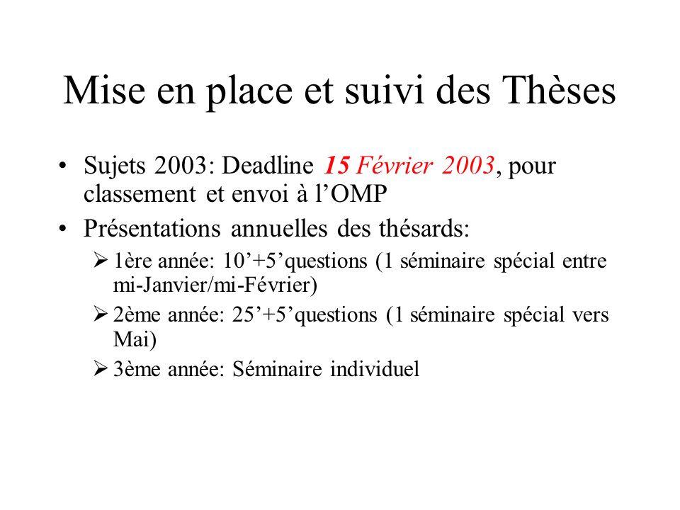 Mise en place et suivi des Thèses Sujets 2003: Deadline 15 Février 2003, pour classement et envoi à lOMP Présentations annuelles des thésards: 1ère année: 10+5questions (1 séminaire spécial entre mi-Janvier/mi-Février) 2ème année: 25+5questions (1 séminaire spécial vers Mai) 3ème année: Séminaire individuel