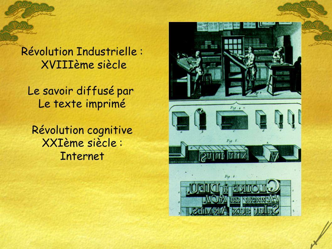 Révolution Industrielle : XVIIIème siècle Le savoir diffusé par Le texte imprimé Révolution cognitive XXIème siècle : Internet