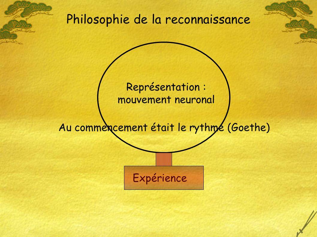 Expérience Philosophie de la reconnaissance Représentation : mouvement neuronal Au commencement était le rythme (Goethe)