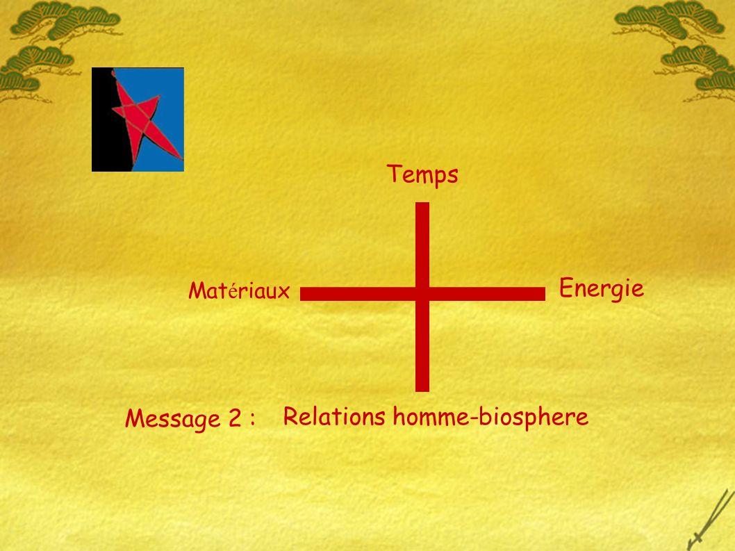 Message 2 : Mat é riaux Energie Temps Relations homme-biosphere