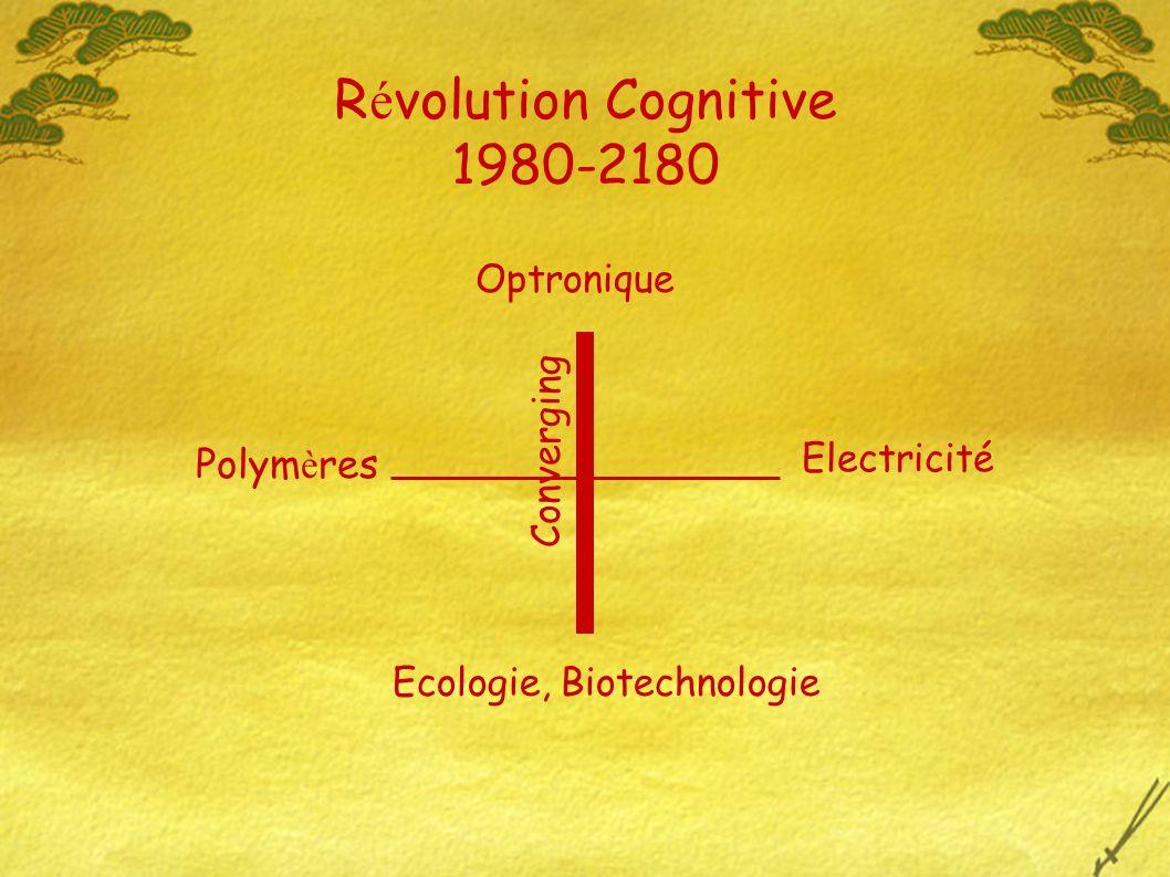 R é volution Cognitive 1980-2180 Polym è res Electricité Optronique Ecologie, Biotechnologie Converging