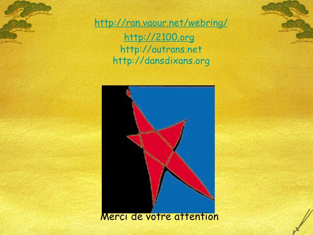 http://ran.vaour.net/webring/ http://2100.org http://autrans.net http://dansdixans.org Merci de votre attention