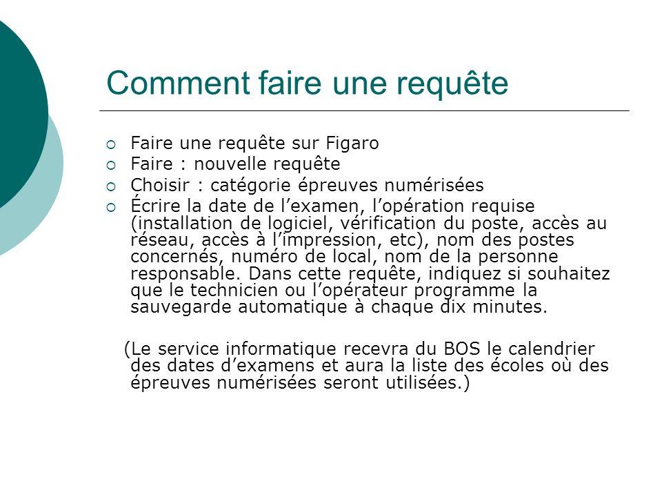 Comment faire une requête Faire une requête sur Figaro Faire : nouvelle requête Choisir : catégorie épreuves numérisées Écrire la date de lexamen, lop