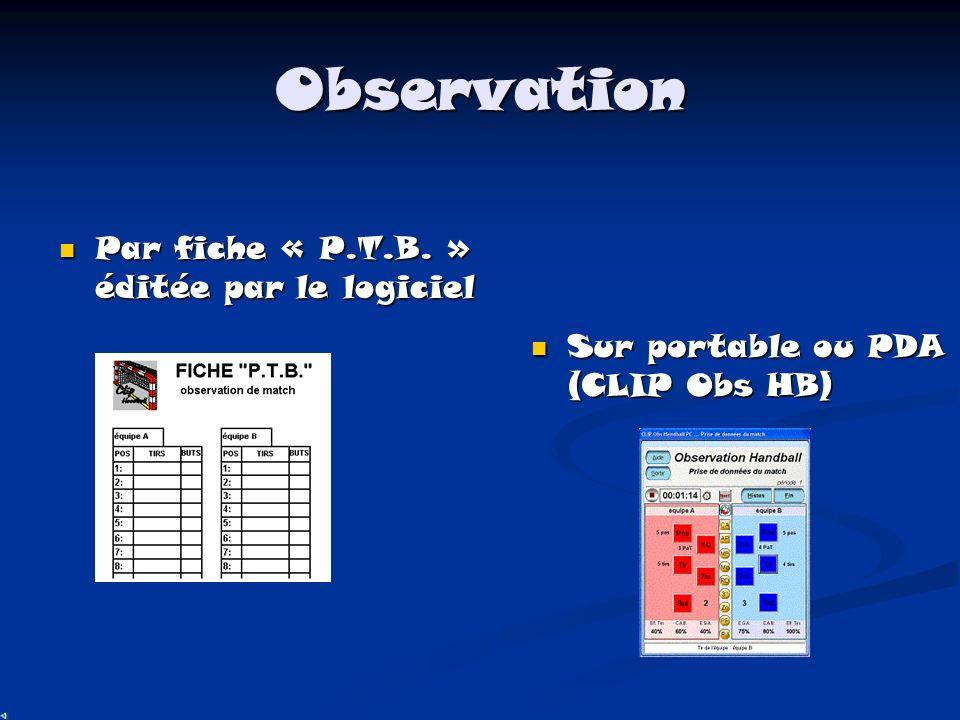 CLIP Handball Logiciel diagnostique et situations dapprentissage de Handball Observation par fiche, ordinateur ou PDA Observation par fiche, ordinateu