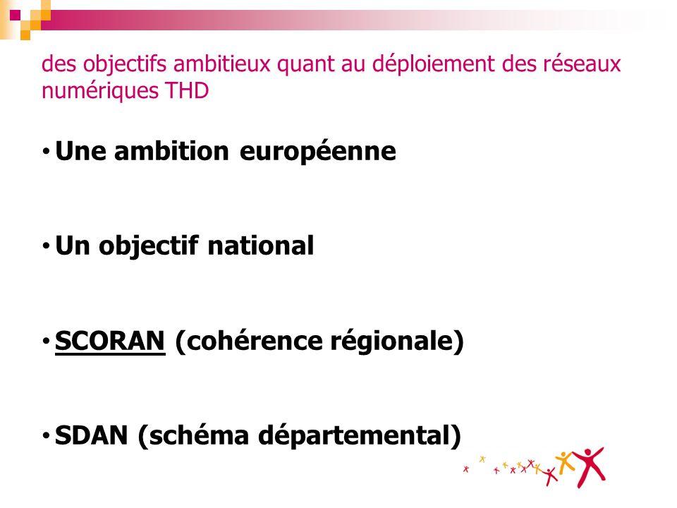 Une ambition européenne Un objectif national SCORAN (cohérence régionale) SDAN (schéma départemental) des objectifs ambitieux quant au déploiement des