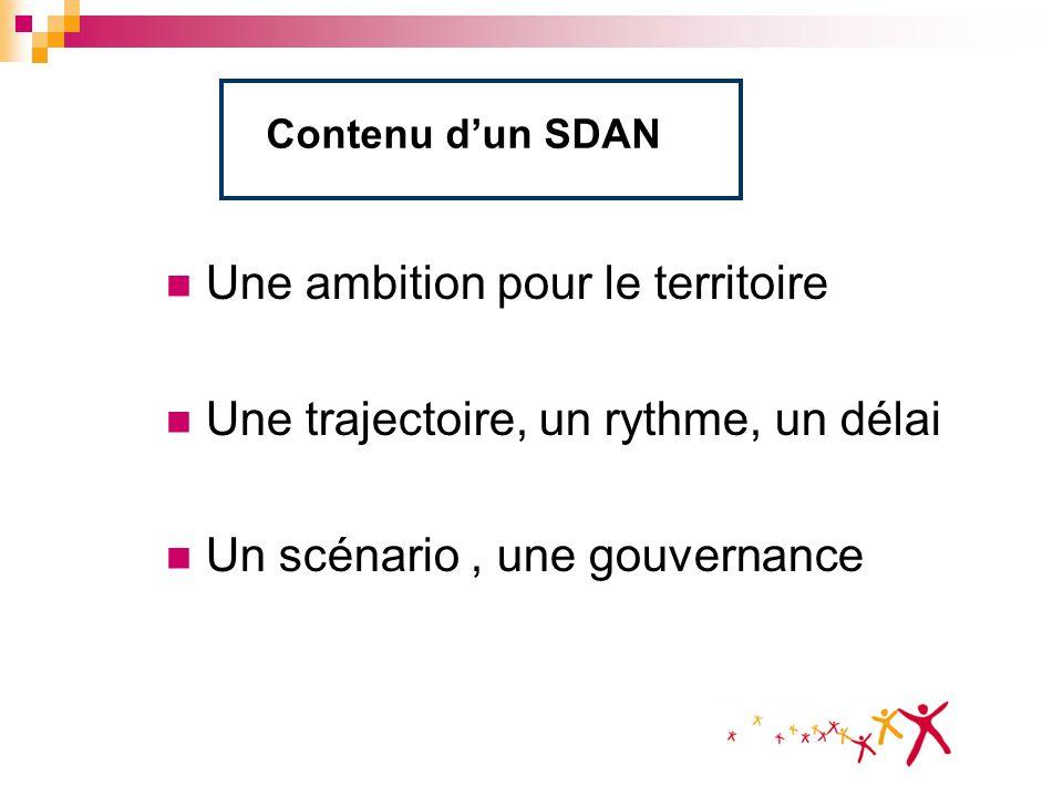 Contenu dun SDAN Une ambition pour le territoire Une trajectoire, un rythme, un délai Un scénario, une gouvernance