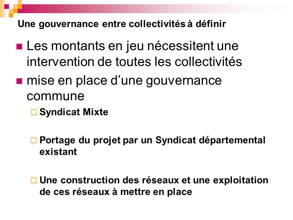 Une gouvernance entre collectivités à définir Les montants en jeu nécessitent une intervention de toutes les collectivités mise en place dune gouverna