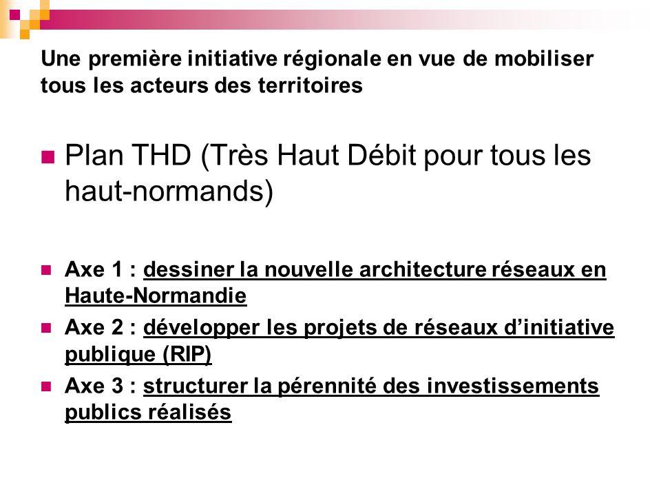 Une première initiative régionale en vue de mobiliser tous les acteurs des territoires Plan THD (Très Haut Débit pour tous les haut-normands) Axe 1 :