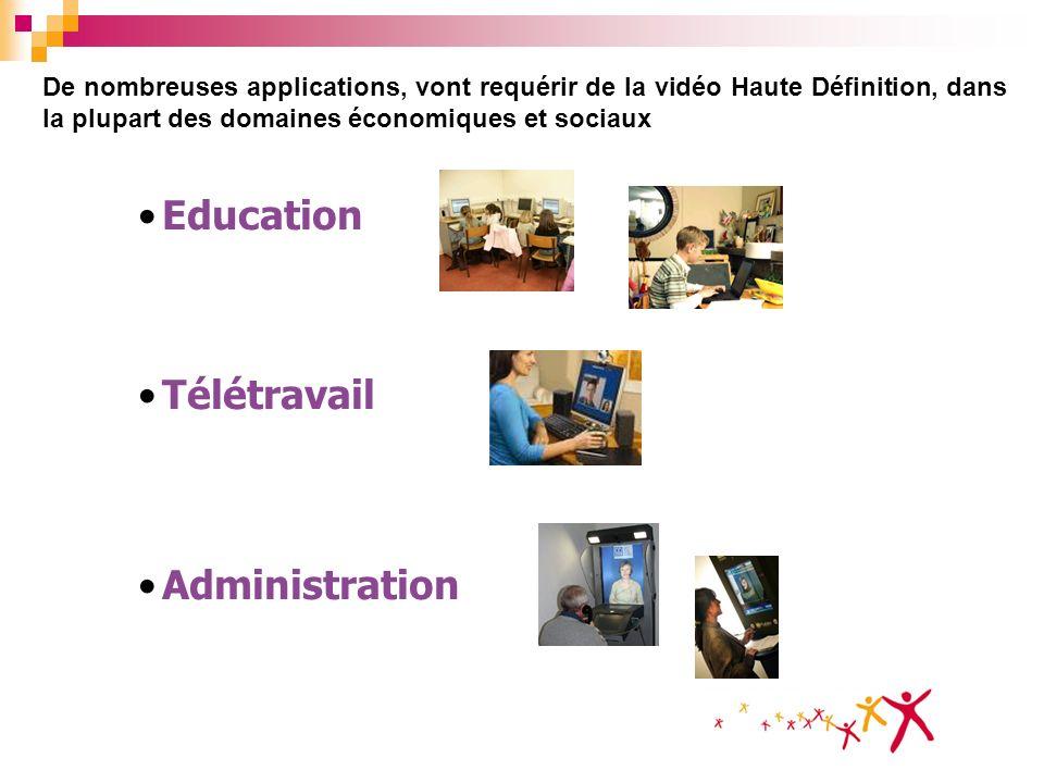 De nombreuses applications, vont requérir de la vidéo Haute Définition, dans la plupart des domaines économiques et sociaux Education Télétravail Admi