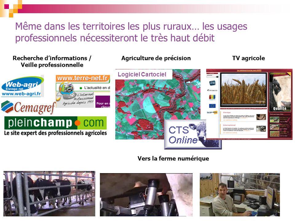 Recherche dinformations / Veille professionnelle Agriculture de précisionTV agricole Logiciel Cartociel Vers la ferme numérique Même dans les territoi