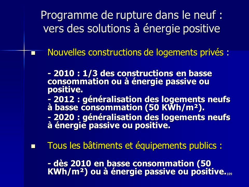 109 Programme de rupture dans le neuf : vers des solutions à énergie positive Nouvelles constructions de logements privés : Nouvelles constructions de