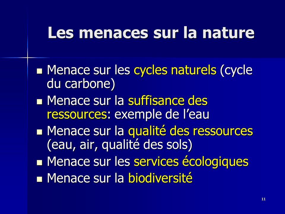 11 Les menaces sur la nature Menace sur les cycles naturels (cycle du carbone) Menace sur les cycles naturels (cycle du carbone) Menace sur la suffisa
