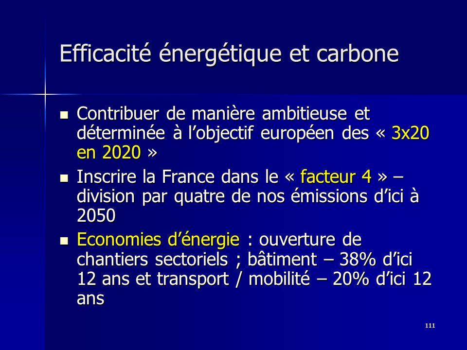 111 Efficacité énergétique et carbone Contribuer de manière ambitieuse et déterminée à lobjectif européen des « 3x20 en 2020 » Contribuer de manière ambitieuse et déterminée à lobjectif européen des « 3x20 en 2020 » Inscrire la France dans le « facteur 4 » – division par quatre de nos émissions dici à 2050 Inscrire la France dans le « facteur 4 » – division par quatre de nos émissions dici à 2050 Economies dénergie : ouverture de chantiers sectoriels ; bâtiment – 38% dici 12 ans et transport / mobilité – 20% dici 12 ans Economies dénergie : ouverture de chantiers sectoriels ; bâtiment – 38% dici 12 ans et transport / mobilité – 20% dici 12 ans