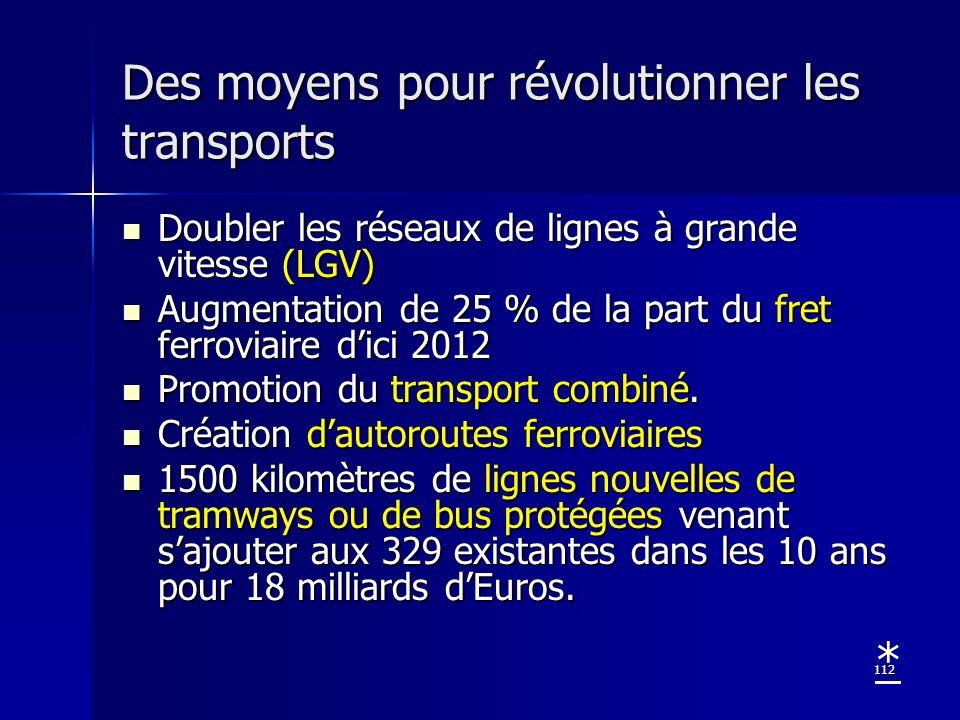 112 Des moyens pour révolutionner les transports Doubler les réseaux de lignes à grande vitesse (LGV) Doubler les réseaux de lignes à grande vitesse (LGV) Augmentation de 25 % de la part du fret ferroviaire dici 2012 Augmentation de 25 % de la part du fret ferroviaire dici 2012 Promotion du transport combiné.