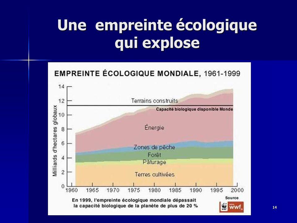 14 Une empreinte écologique qui explose