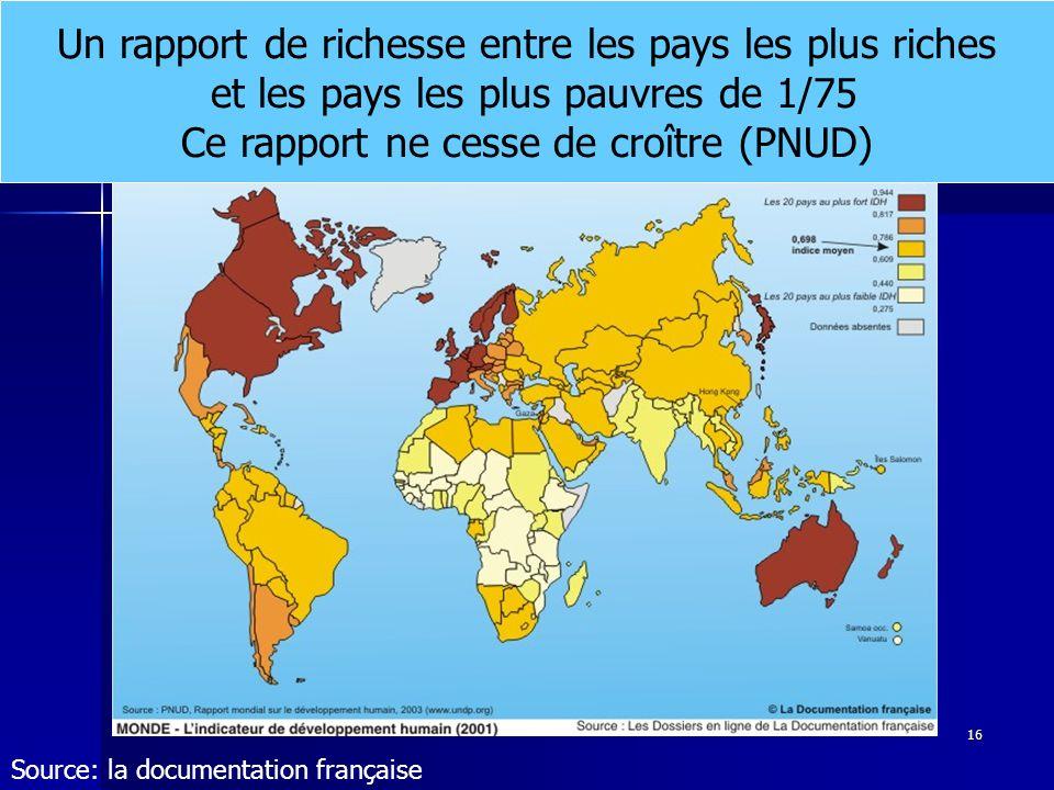 16 La crise sociale: la fracture du monde Source: la documentation française 20% de lhumanité consomme 80% de lénergie mondiale disponible Un rapport