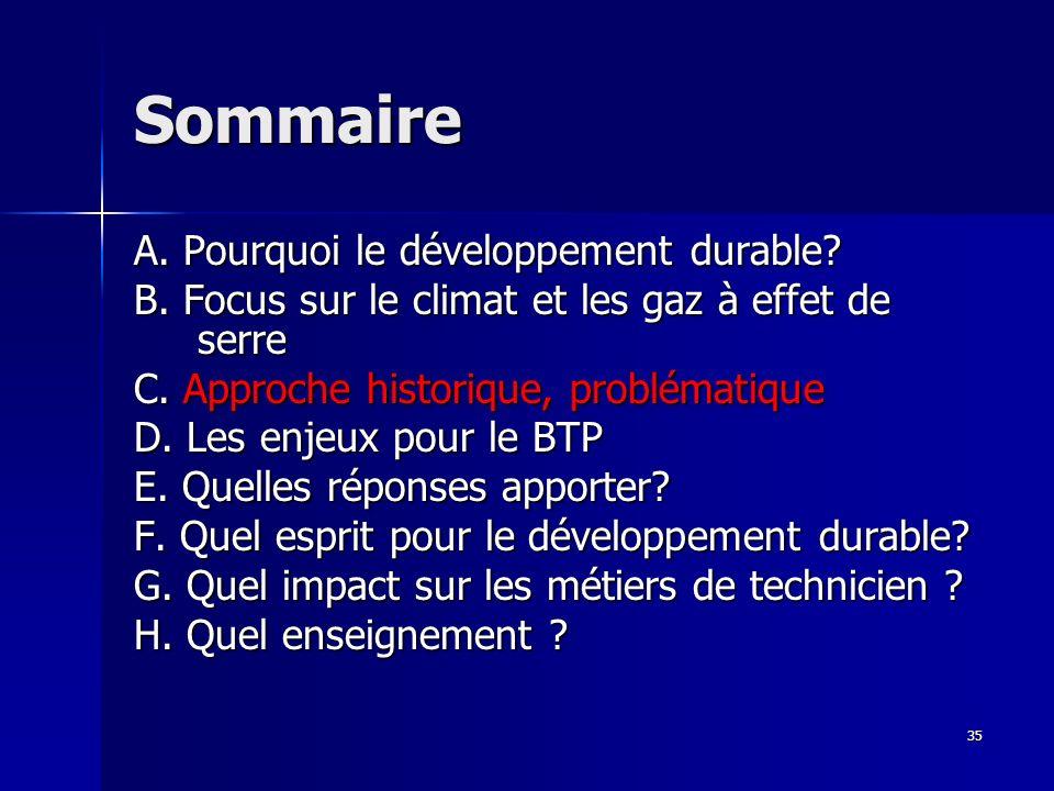 35 Sommaire A.Pourquoi le développement durable. B.