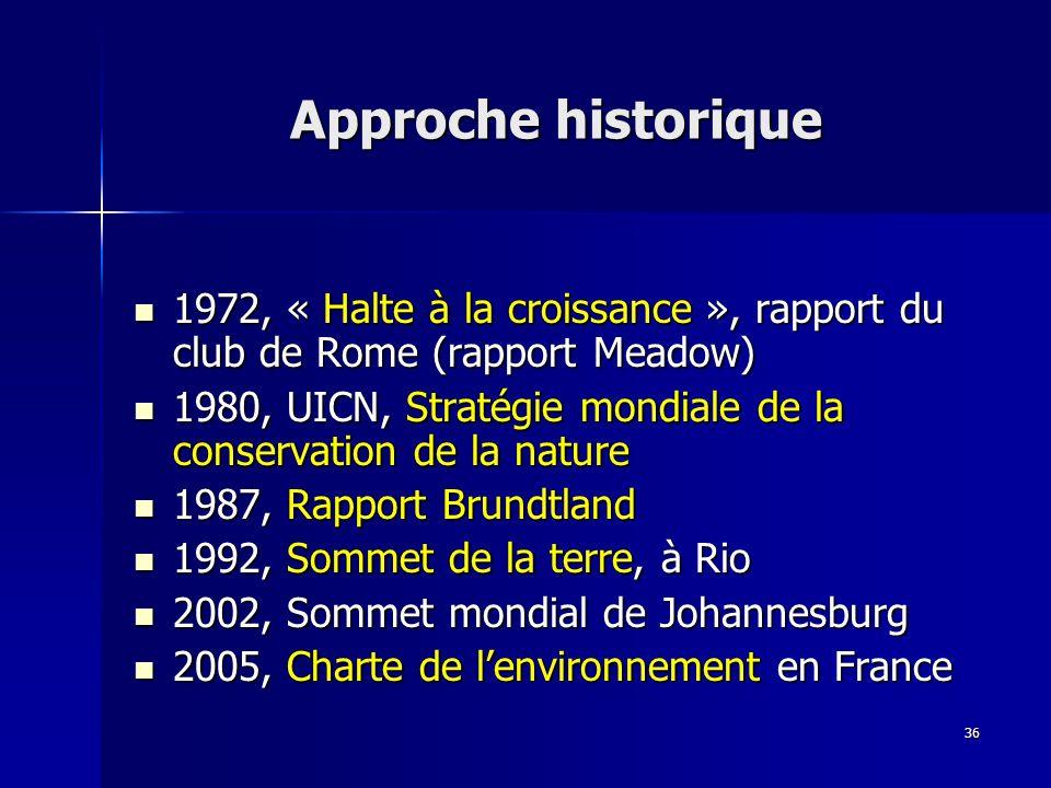 36 Approche historique 1972, « Halte à la croissance », rapport du club de Rome (rapport Meadow) 1972, « Halte à la croissance », rapport du club de Rome (rapport Meadow) 1980, UICN, Stratégie mondiale de la conservation de la nature 1980, UICN, Stratégie mondiale de la conservation de la nature 1987, Rapport Brundtland 1987, Rapport Brundtland 1992, Sommet de la terre, à Rio 1992, Sommet de la terre, à Rio 2002, Sommet mondial de Johannesburg 2002, Sommet mondial de Johannesburg 2005, Charte de lenvironnement en France 2005, Charte de lenvironnement en France