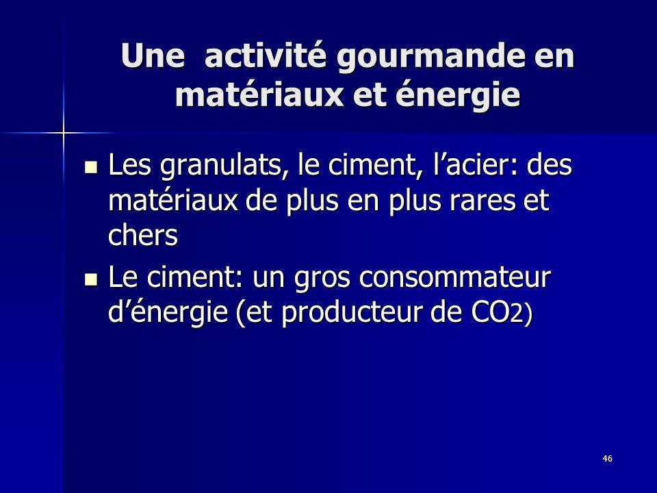 46 Une activité gourmande en matériaux et énergie Les granulats, le ciment, lacier: des matériaux de plus en plus rares et chers Les granulats, le ciment, lacier: des matériaux de plus en plus rares et chers Le ciment: un gros consommateur dénergie (et producteur de CO 2) Le ciment: un gros consommateur dénergie (et producteur de CO 2)