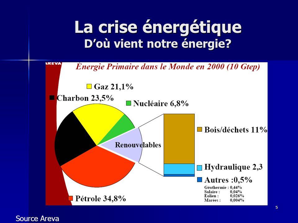 5 La crise énergétique Doù vient notre énergie? Source Areva