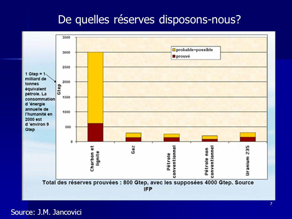 7 De quelles réserves disposons-nous? Source: J.M. Jancovici