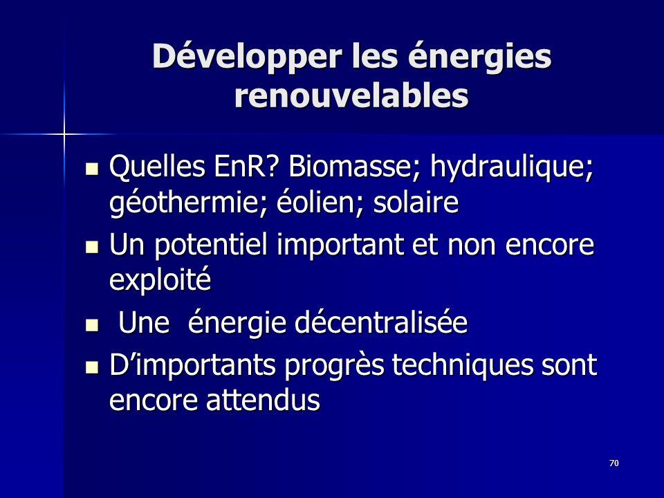 70 Développer les énergies renouvelables Quelles EnR? Biomasse; hydraulique; géothermie; éolien; solaire Quelles EnR? Biomasse; hydraulique; géothermi
