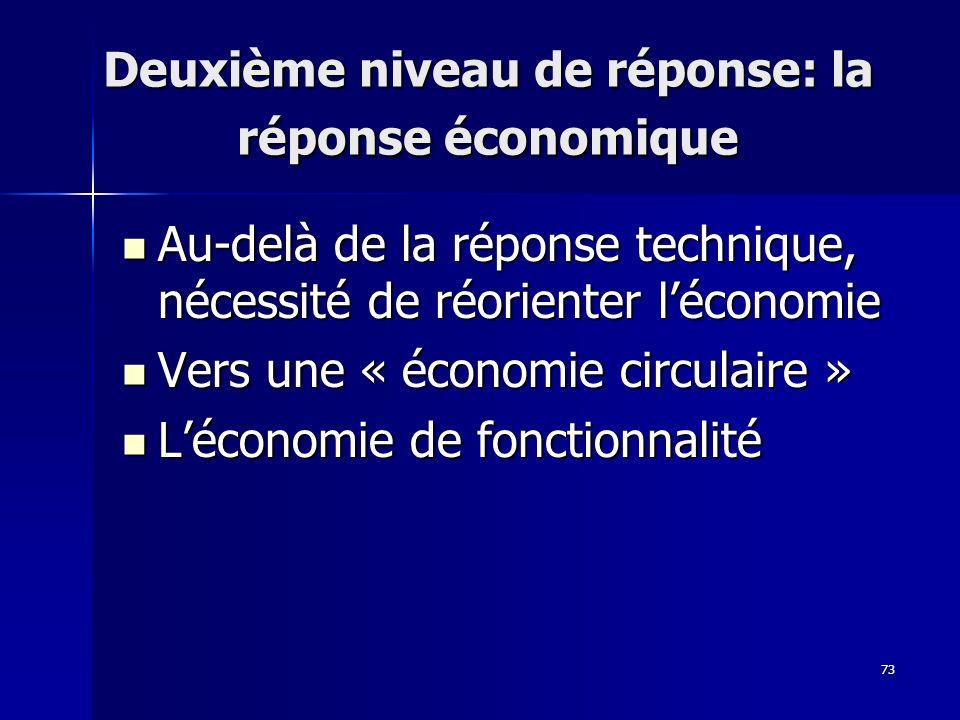 73 Deuxième niveau de réponse: la réponse économique Au-delà de la réponse technique, nécessité de réorienter léconomie Au-delà de la réponse technique, nécessité de réorienter léconomie Vers une « économie circulaire » Vers une « économie circulaire » Léconomie de fonctionnalité Léconomie de fonctionnalité