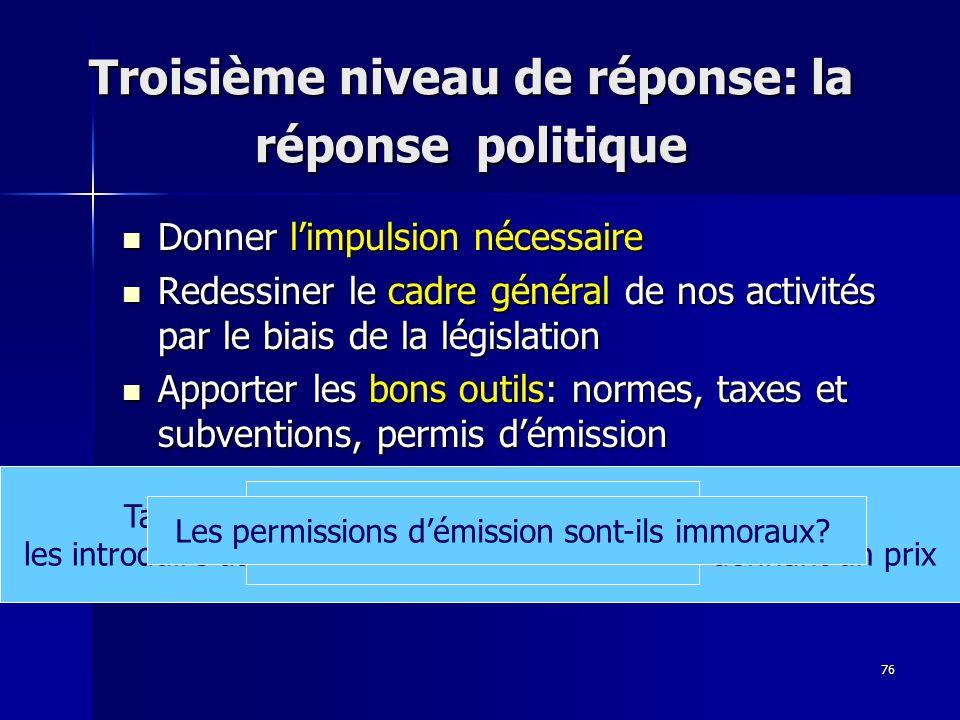 76 Donner limpulsion nécessaire Donner limpulsion nécessaire Redessiner le cadre général de nos activités par le biais de la législation Redessiner le