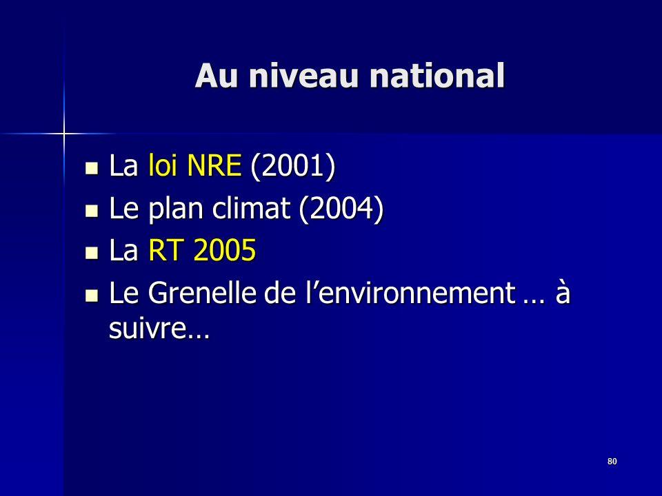 80 Au niveau national La loi NRE (2001) La loi NRE (2001) Le plan climat (2004) Le plan climat (2004) La RT 2005 La RT 2005 Le Grenelle de lenvironnem