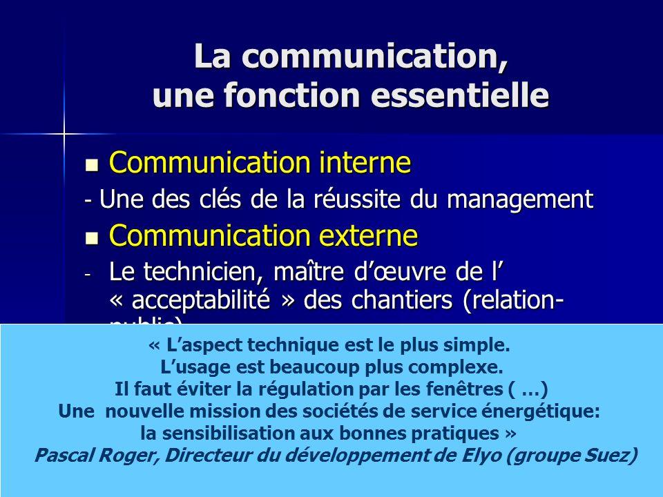 94 La communication, une fonction essentielle Communication interne Communication interne - Une des clés de la réussite du management Communication ex