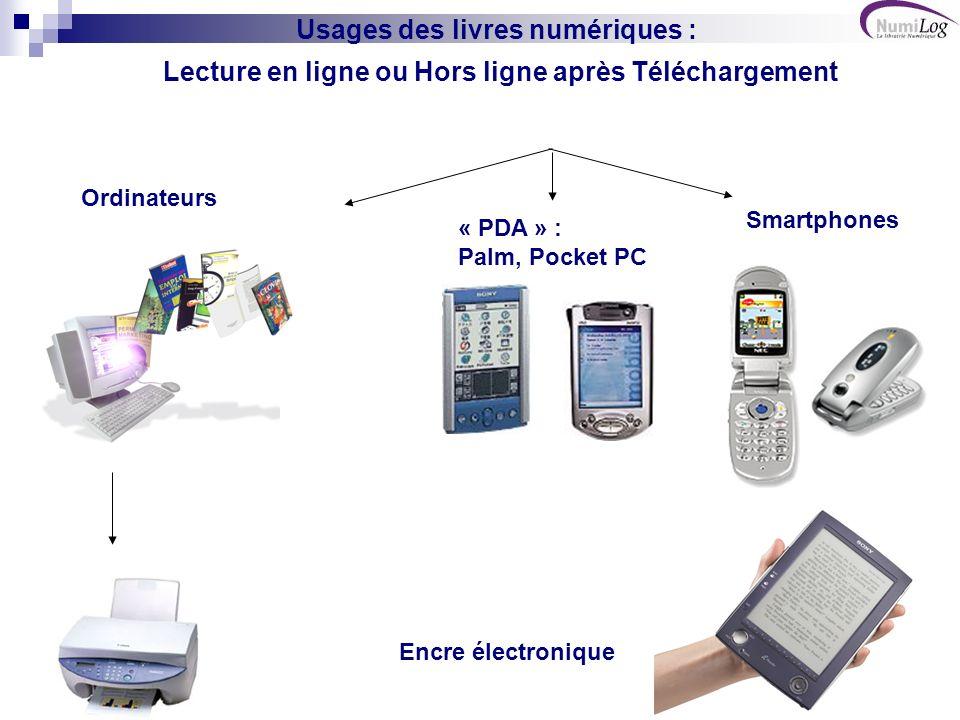 Usages des livres numériques : Lecture en ligne ou Hors ligne après Téléchargement Ordinateurs « PDA » : Palm, Pocket PC Smartphones Encre électronique