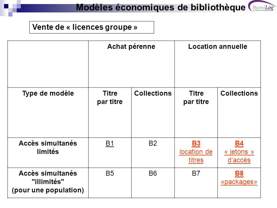 Vente de « licences groupe » Modèles économiques de bibliothèque Achat pérenneLocation annuelle Type de modèleTitre par titre CollectionsTitre par titre Collections Accès simultanés limités B1B2B3 location de titres B4 « jetons » daccès Accès simultanés illimités (pour une population) B5B6B7B8 «packages»