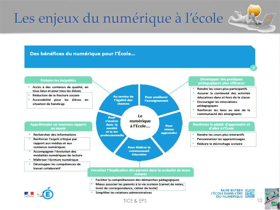 TICE & EPS 10 Les enjeux du numérique à lécole