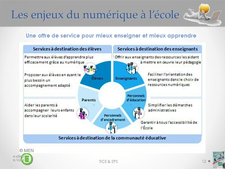 TICE & EPS 12 Une offre de service pour mieux enseigner et mieux apprendre