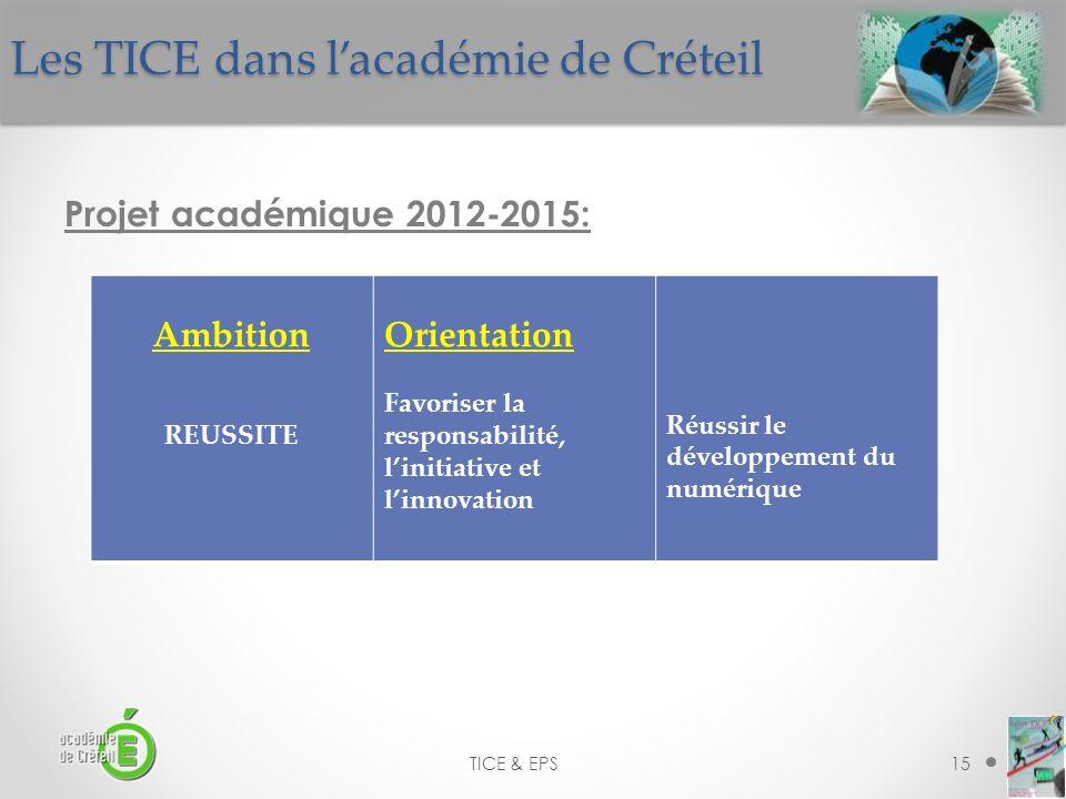 15TICE & EPS Les TICE dans lacadémie de Créteil Projet académique 2012-2015: Ambition REUSSITE Orientation Favoriser la responsabilité, linitiative et