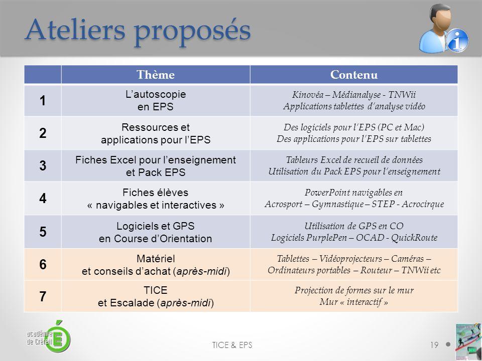 Ateliers proposés 19TICE & EPS ThèmeContenu 1 Lautoscopie en EPS Kinovéa – Médianalyse - TNWii Applications tablettes danalyse vidéo 2 Ressources et a
