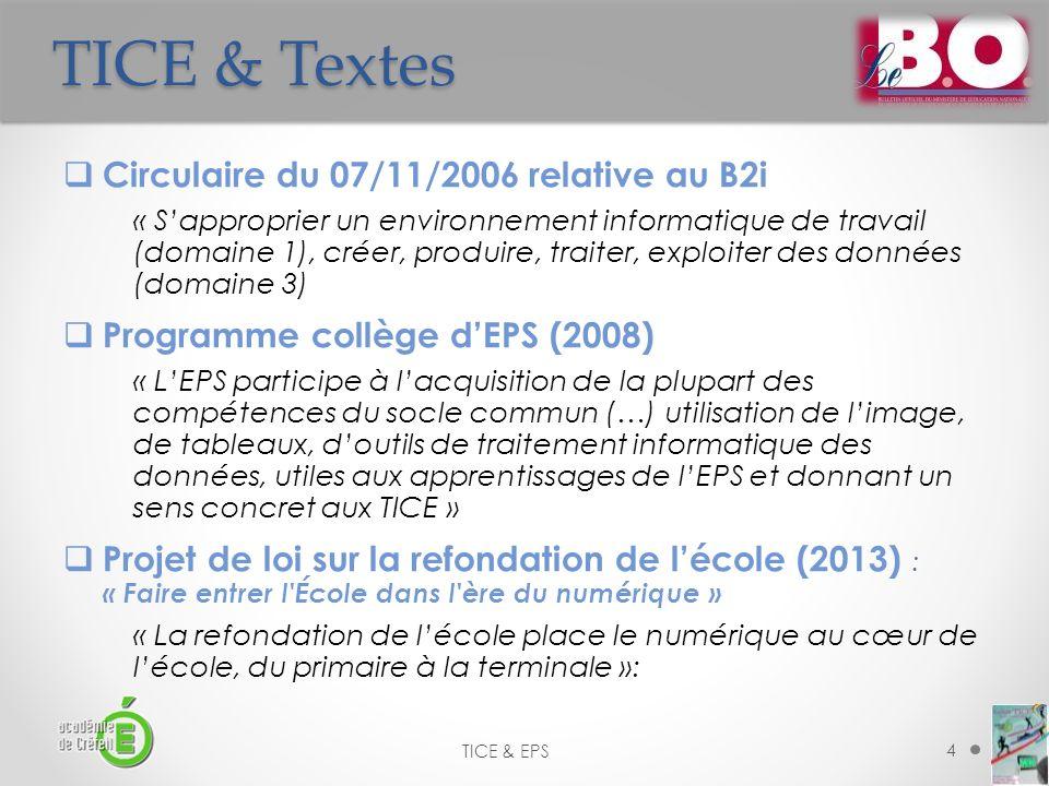 TICE & Textes 4 Circulaire du 07/11/2006 relative au B2i « Sapproprier un environnement informatique de travail (domaine 1), créer, produire, traiter,