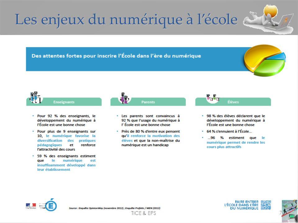 TICE & EPS 7 Les enjeux du numérique à lécole