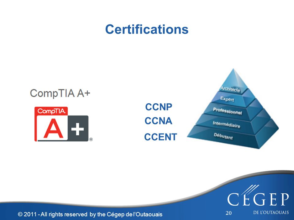 Certifications 20 © 2011 - All rights reserved by the Cégep de lOutaouais CCENT CCNA CCNP